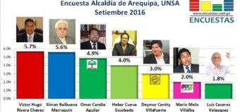 Encuesta Alcaldía de Arequipa, UNSA – Setiembre 2016