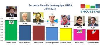 Encuesta Alcaldía de Arequipa, UNSA – Julio 2017