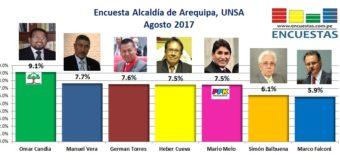 Encuesta Alcaldía de Arequipa, UNSA – Agosto 2017