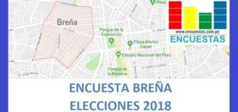 Encuesta Alcaldía de Breña – Marzo 2018
